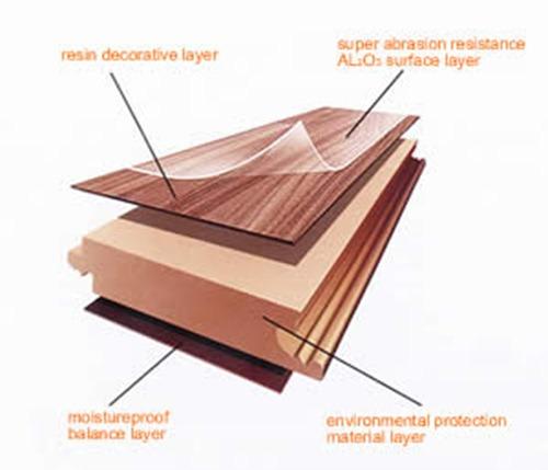 MFC (Ván gỗ dăm phủ Melamine)